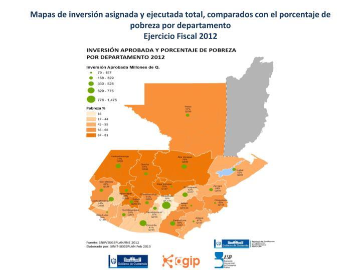 Mapas de inversión asignada y ejecutada total, comparados con el porcentaje de pobreza por departamento