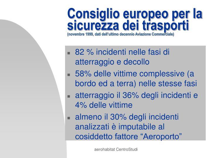 Consiglio europeo per la sicurezza dei trasporti