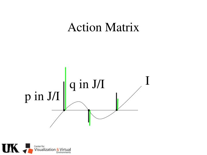 Action Matrix