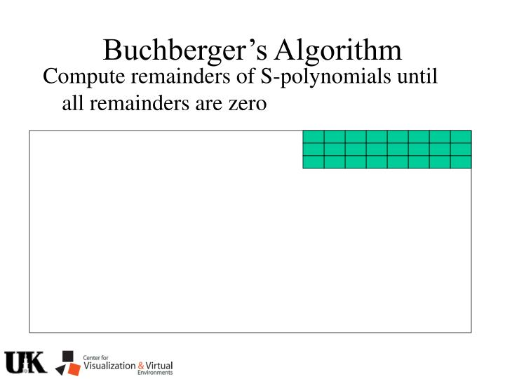 Buchberger's Algorithm