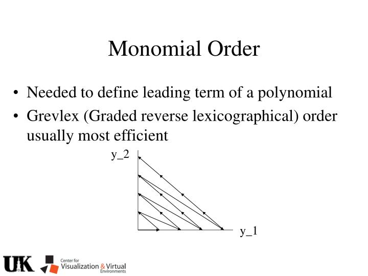 Monomial Order