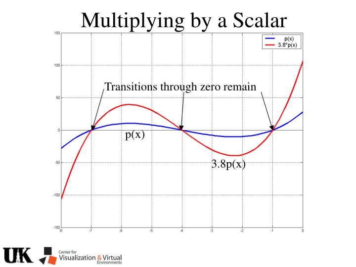 Multiplying by a Scalar