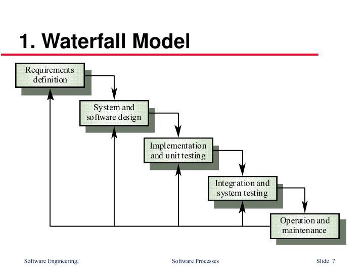 1. Waterfall Model