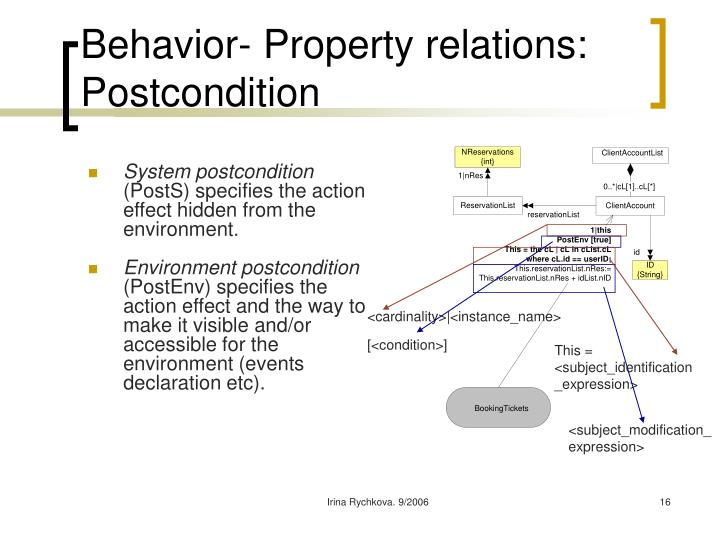 Behavior- Property relations: Postcondition