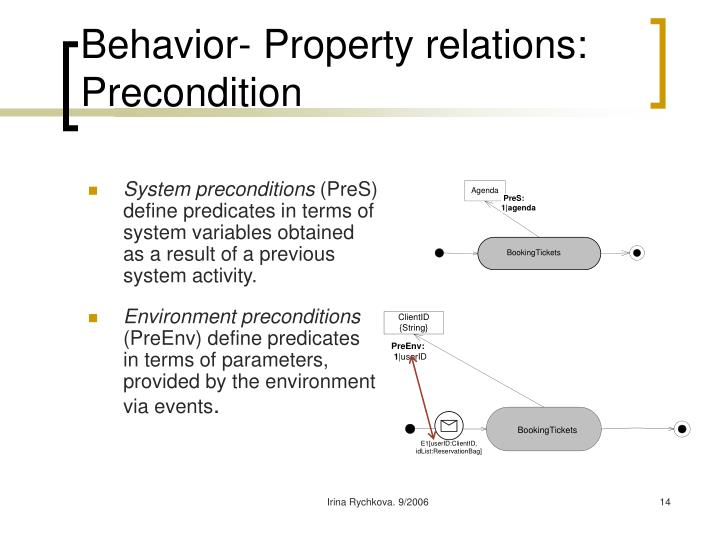 Behavior- Property relations: Precondition