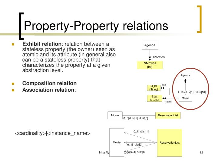 Property-Property relations