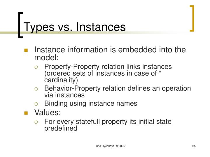 Types vs. Instances