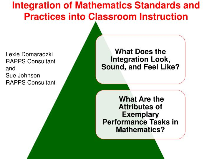 Integration of Mathematics Standards and Practices into Classroom Instruction