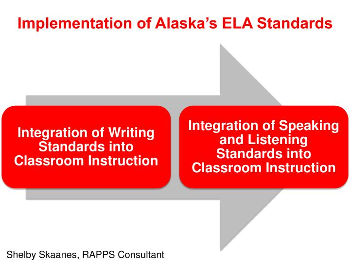 Implementation of Alaska's ELA Standards