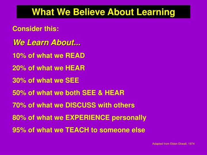 What We Believe About Learning