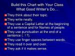 build this chart with your class what good writer s do