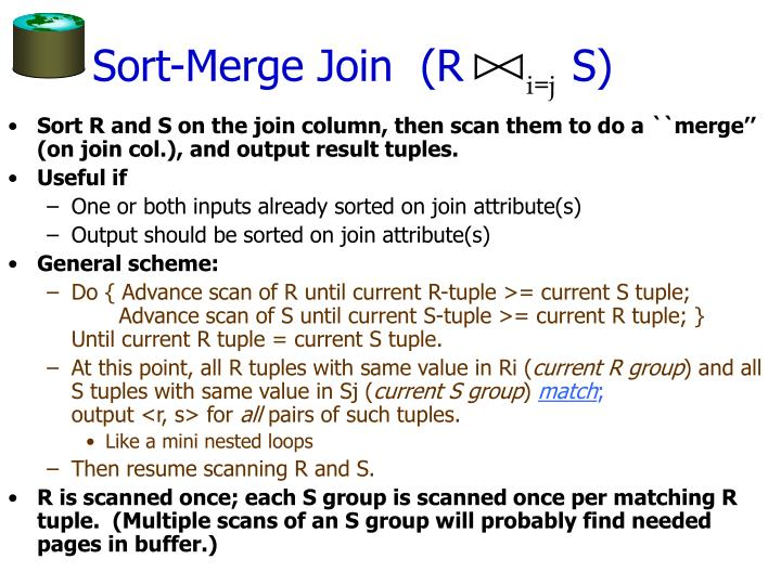 Sort-Merge Join  (R        S)