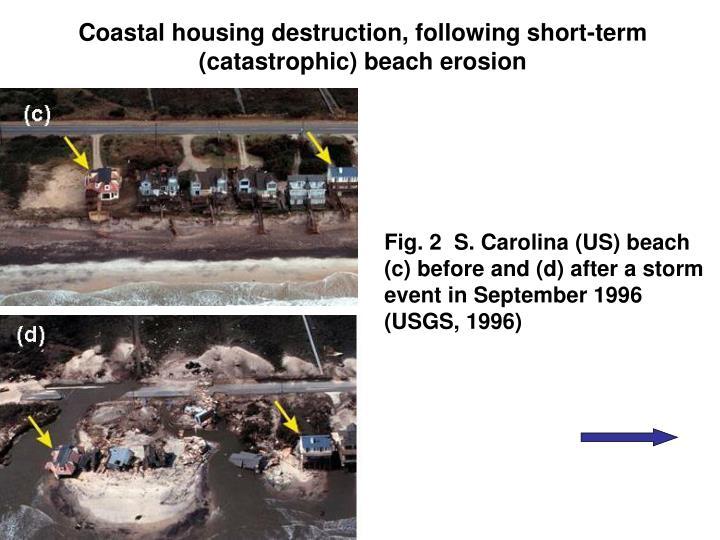 Coastal housing destruction, following short-term (catastrophic) beach erosion