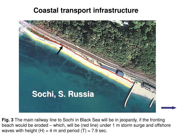 Coastal transport infrastructure