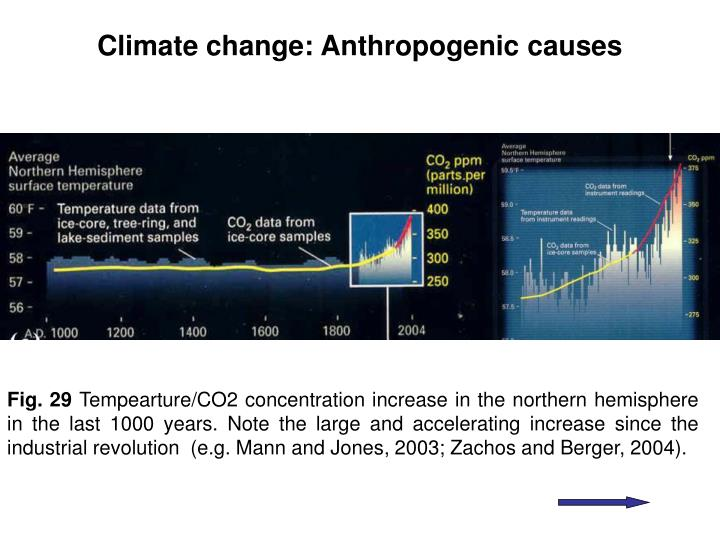 Climate change: Anthropogenic causes