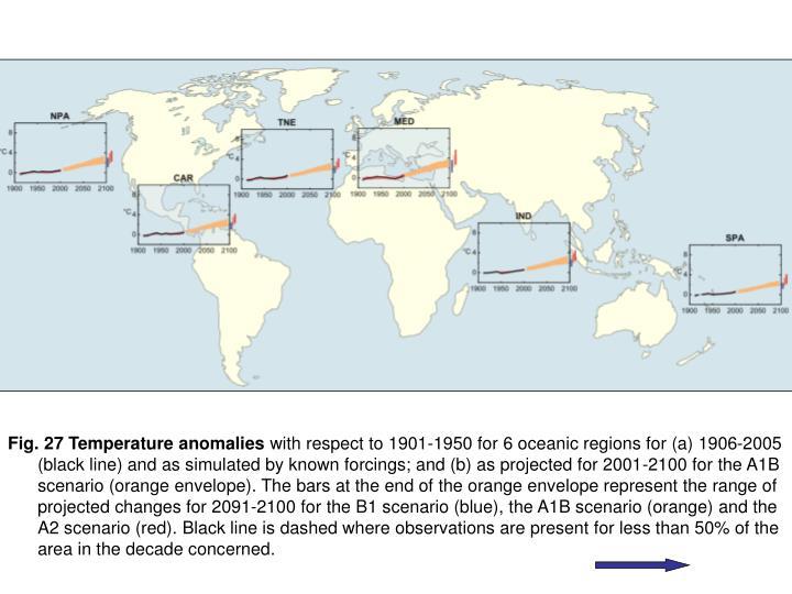 Fig. 27 Temperature anomalies