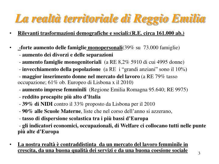La realtà territoriale di Reggio Emilia