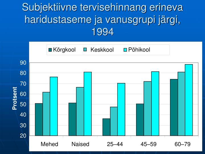 Subjektiivne tervisehinnang erineva haridustaseme ja vanusgrupi järgi, 1994