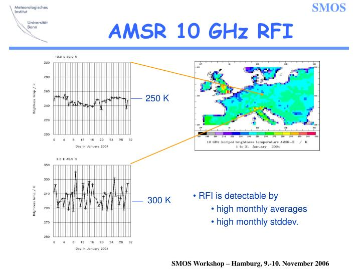 AMSR 10 GHz RFI