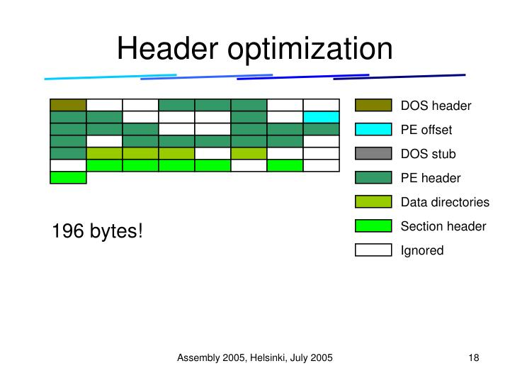 Header optimization