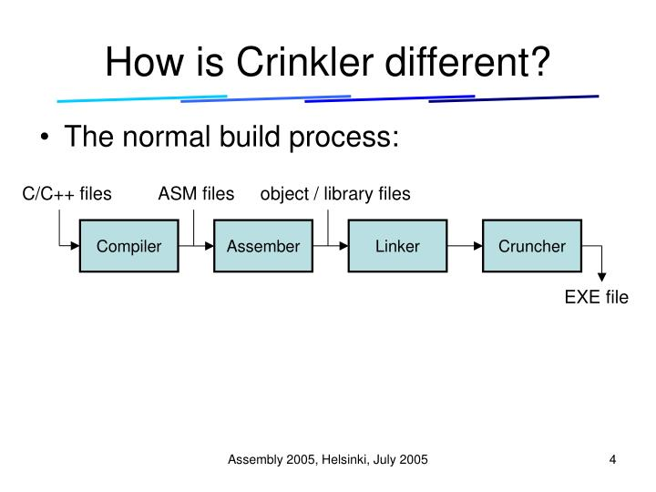 How is Crinkler different?