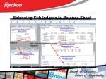 balancing sub ledgers to balance sheet4