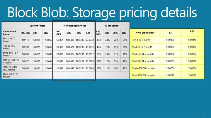Block Blob: Storage pricing details