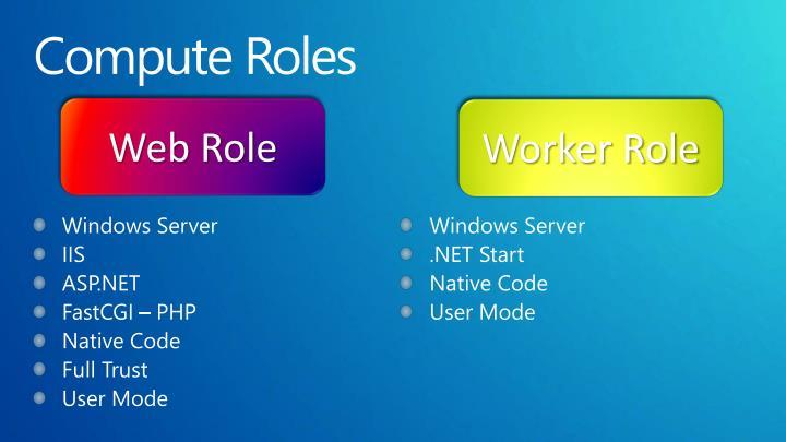 Compute Roles