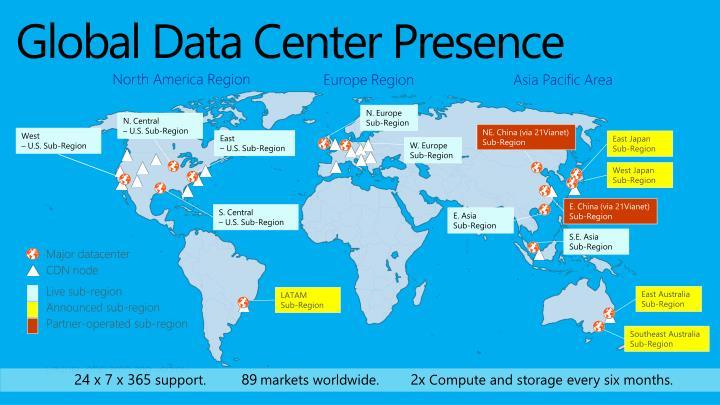 Global Data Center Presence