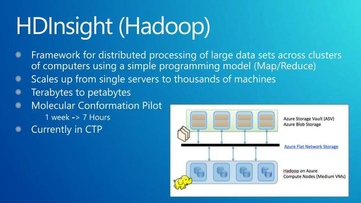 HDInsight (Hadoop)