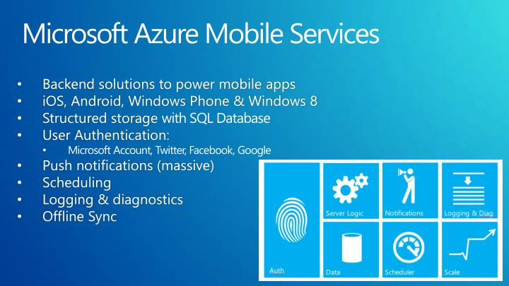 Microsoft Azure Mobile
