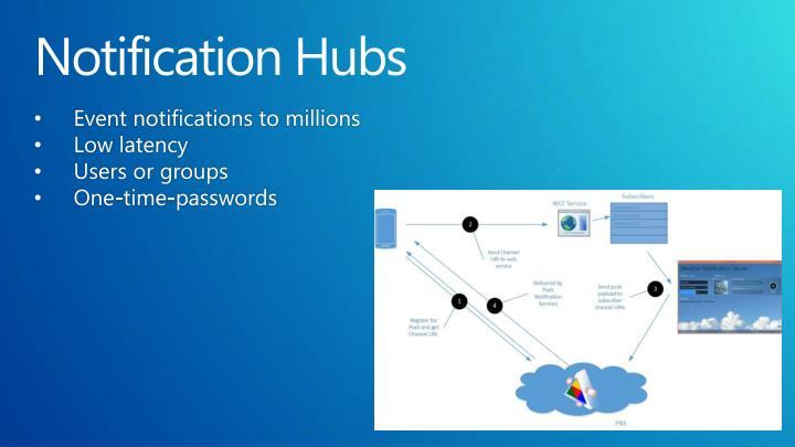 Notification Hubs