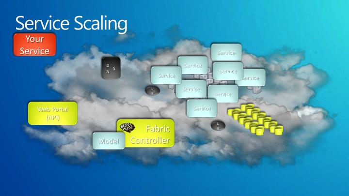 Service Scaling