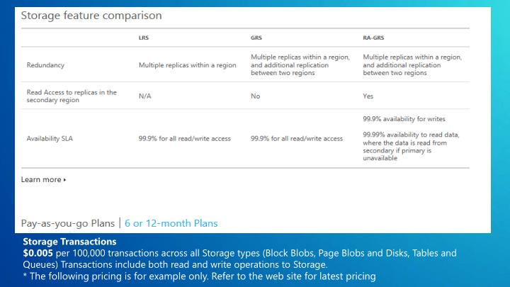 Storage Transactions