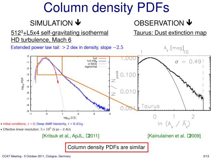 Column density PDFs