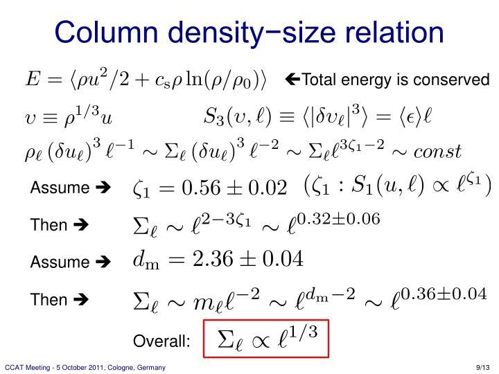 Column density−size relation