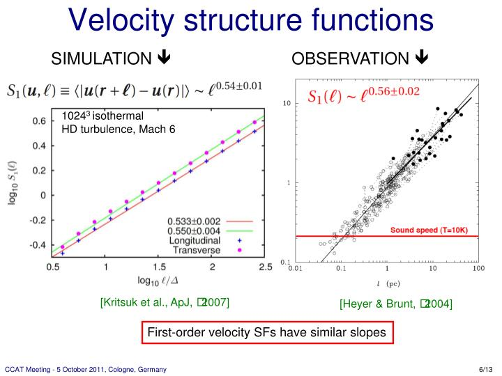 Velocity structure functions