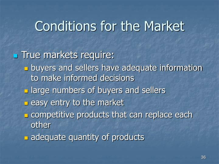 Conditions for the Market