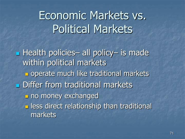 Economic Markets vs.