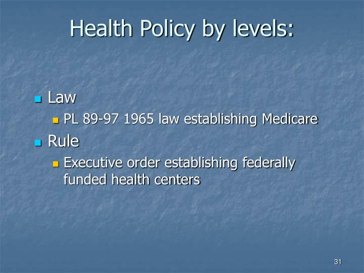 Health Policy by levels: