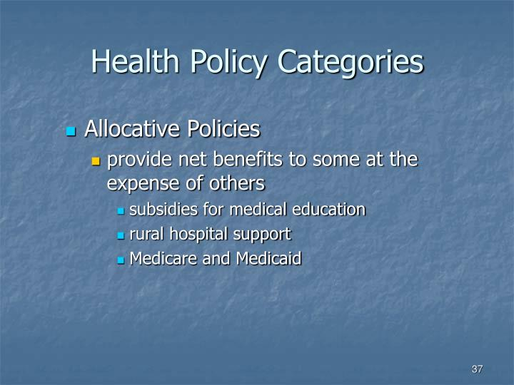 Health Policy Categories