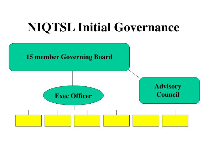 15 member Governing Board