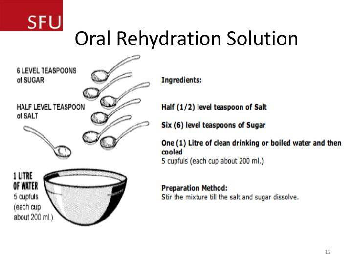 Adult rehydration after excessive vomiting
