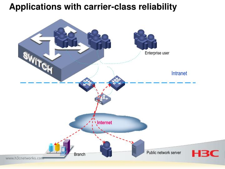 Applications with carrier-class reliability