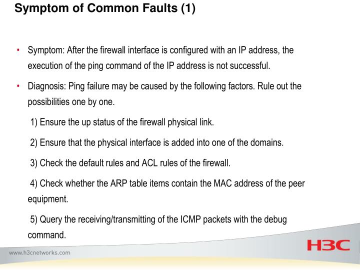 Symptom of Common Faults (1)