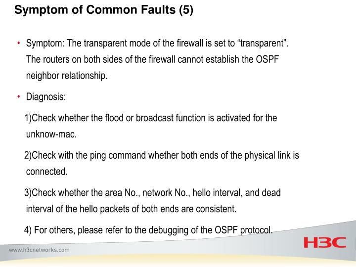 Symptom of Common Faults (5)
