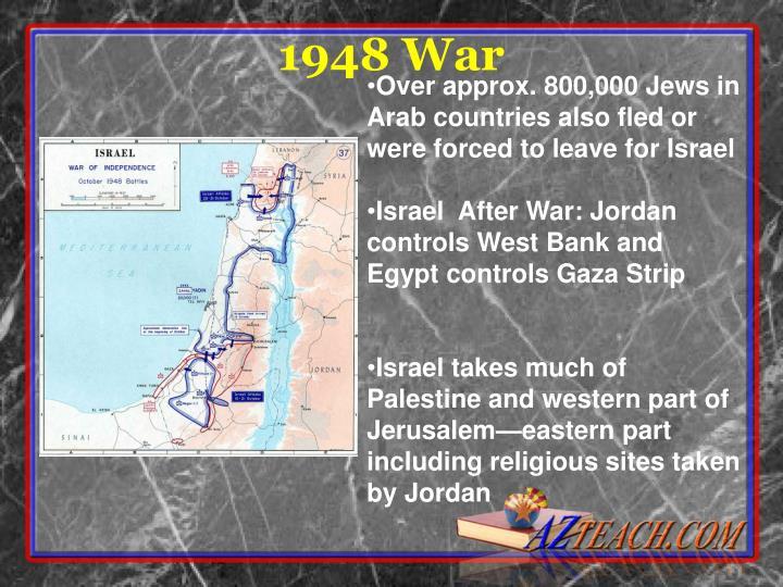 1948 War