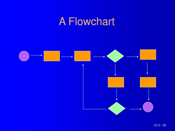 A Flowchart