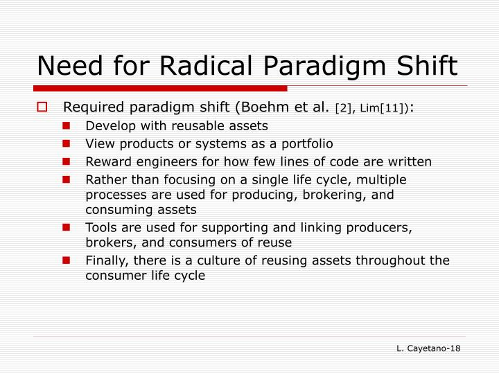 Need for Radical Paradigm Shift