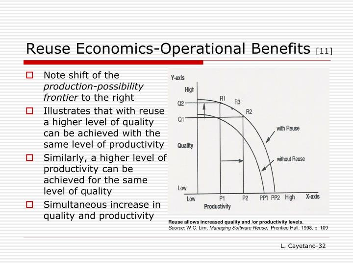 Reuse Economics-Operational Benefits